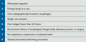 Table 1. Inclusion Criteria for Esophageal Bougienage15,18
