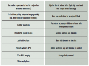 Table 2. When to Consider Using Intranasal Analgesia and Sedation
