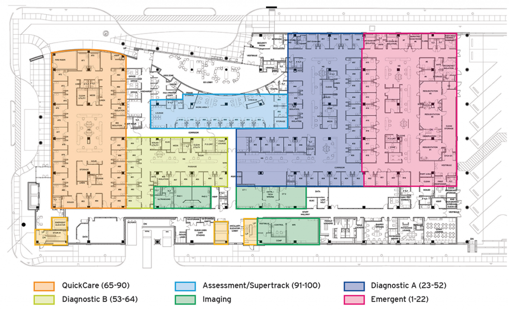 Figure 1. The care zones at Texas Health Fort Worth emergency department.