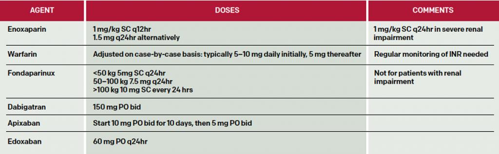 dvt treatment guidelines 2016 pdf