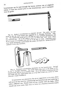 IMAGE: Jackson C. Peroral Endoscopy and Laryngeal Surgery. 1915.