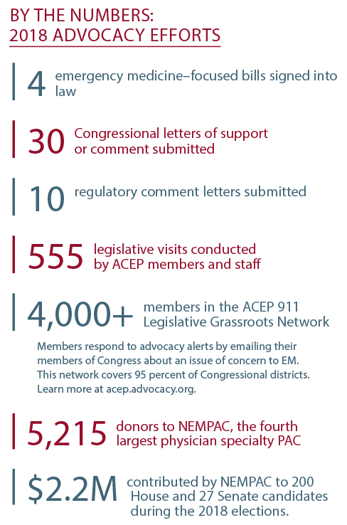 ACEP's 2018 Legislative Update, by the Numbers